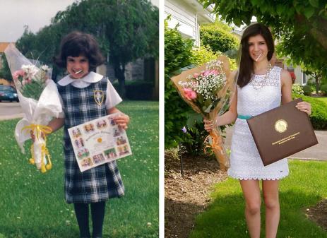 Kindergarten graduation vs. College